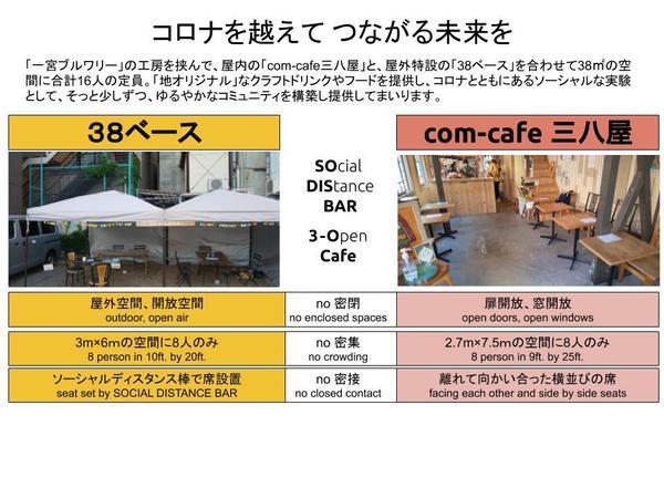 200609 三八屋 38ベース ソーディスバー (1).jpg